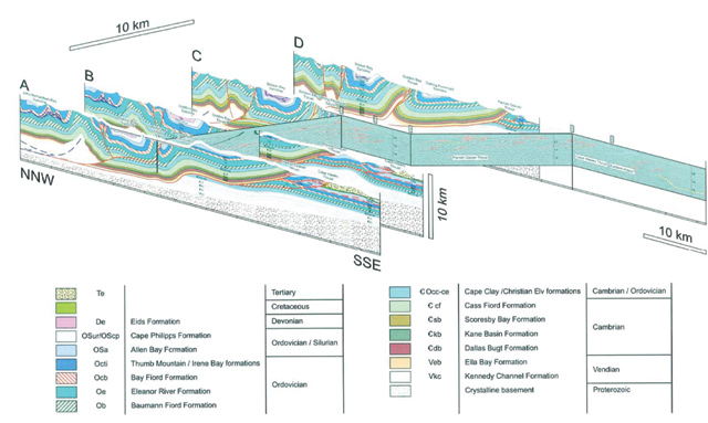 bgr marine resource exploration three dimensional structural  : fence diagram - findchart.co