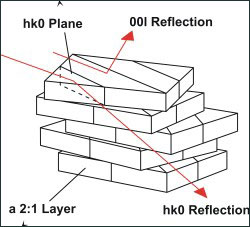 BGR - Projects - Quantitative analysis of X-ray